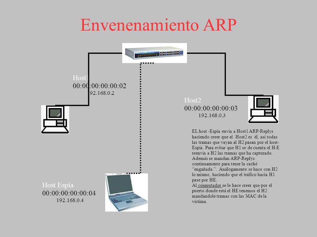 Envenenamiento ARP Host1 00:00:00:00:00:02 192.168.0.2 Host2 00:00:00:00:00:03 192.168.0.3 Host Espía 00:00:00:00:00:04 192.168.0.4 EL host -Espía env