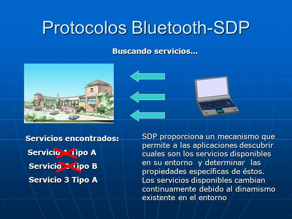 Protocolos Bluetooth-SDP Servicios encontrados: Servicio 1 Tipo A Servicio 2 Tipo B Buscando servicios… Servicio 3 Tipo A SDP proporciona un mecanismo