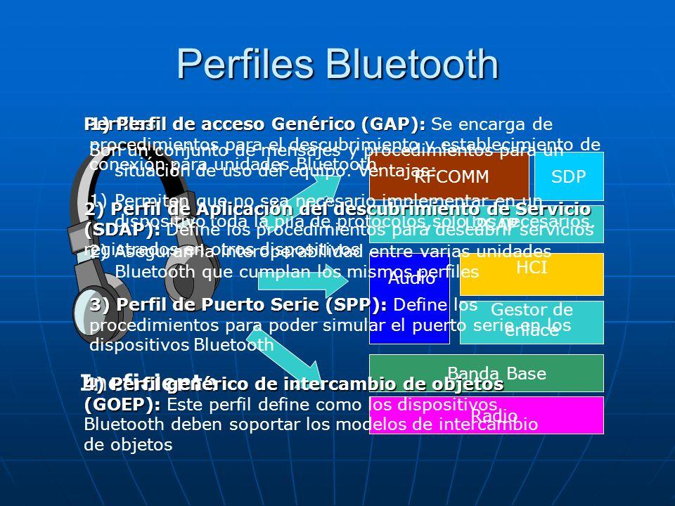 Perfiles Bluetooth Radio Banda Base Gestor de enlace Audio HCI L2CAP RFCOMMSDP Ineficiente Perfiles Son un conjunto de mensajes y procedimientos para