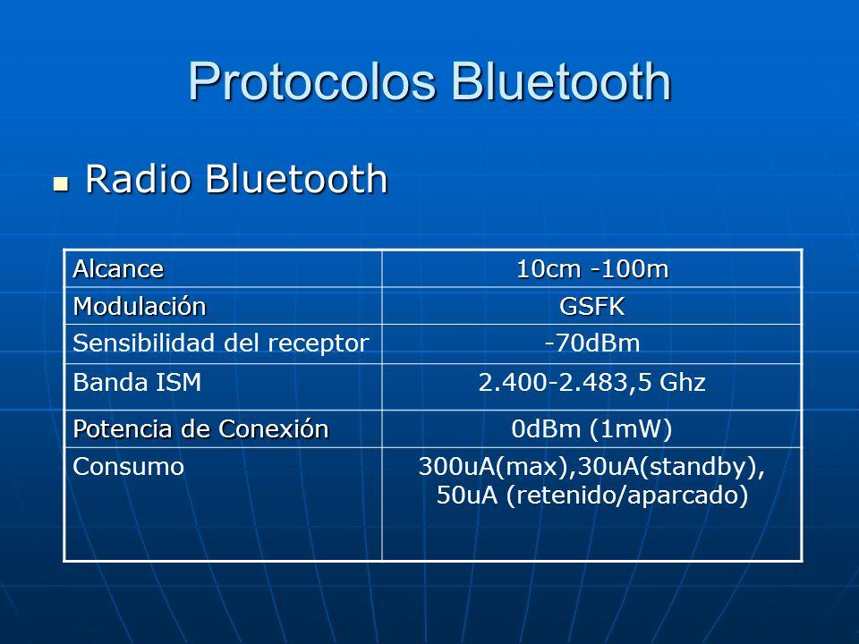 Protocolos Bluetooth-Banda Base (I) Picored o Piconet Dos o más unidades comparten el mismo canal Maestro Sincronización dispositivos en la red Procedimiento de búsqueda de esclavosEsclavos Se sincronizan y siguen la secuencia determinada por el maestro Esclavos aparcadosEsclavos aparcados EsclavosEsclavos ScatternetScatternet