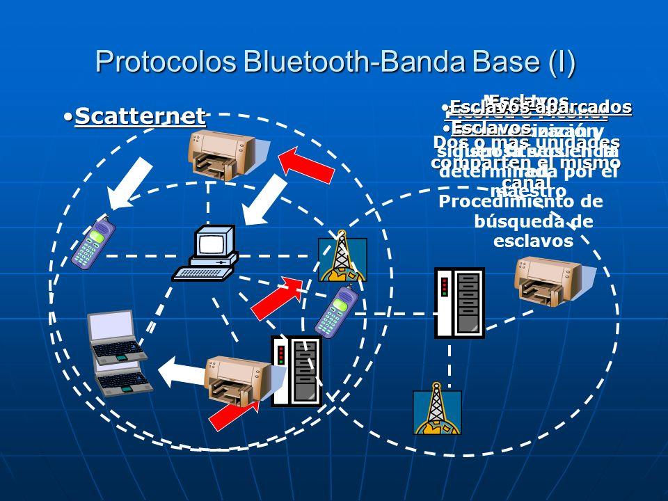Protocolos Bluetooth-Banda Base (II) El canal físico tiene 79 frecuencias de radio diferentes, las cuales son accedidas mediante una secuencia aleatoria.