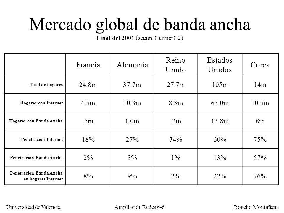 Universidad de Valencia Rogelio Montañana Ampliación Redes 6-7 Limitaciones del RBB Bajo costo de mantenimiento (25 – 50 Euros/mes) Bajos costes de instalación.