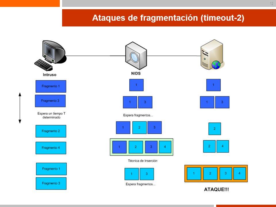 13 Ataques de fragmentación (overlap)
