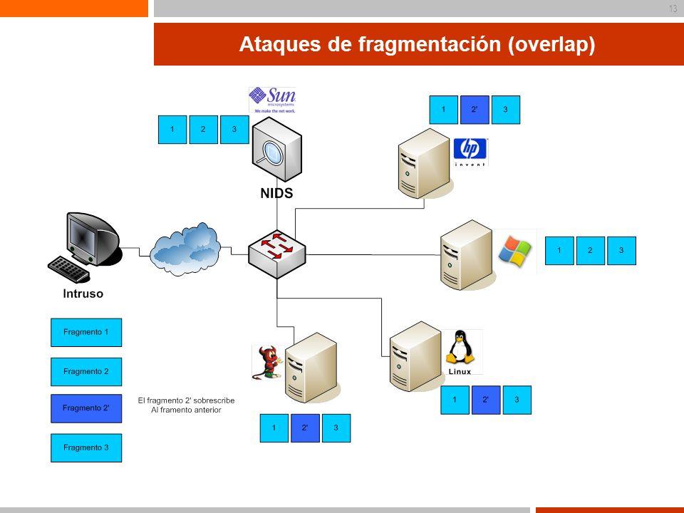 14 Capa de transporte Ataques a nivel TCP Más elaborados Cabeceras malformadas Opciones no permitidas en ciertos estados.