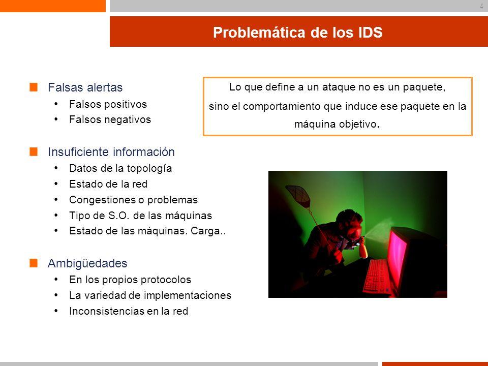 5 Ataques contra NIDS Ataques de Inserción Ataques de evasión Denegación de Servicio CPU Memoria Disco Ancho de banda Otro: spoofing, inundación de alertas,etc.