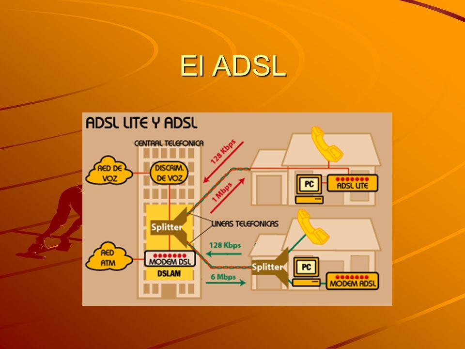 El ADSL