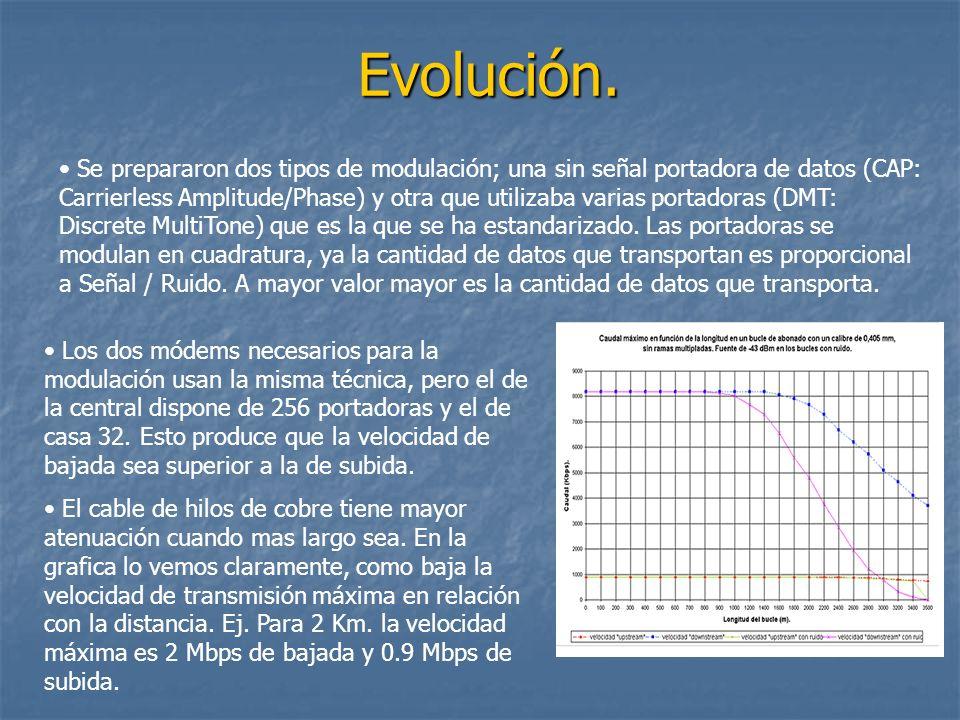 Evolución. Se prepararon dos tipos de modulación; una sin señal portadora de datos (CAP: Carrierless Amplitude/Phase) y otra que utilizaba varias port