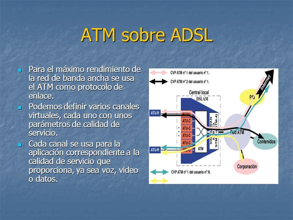 ATM sobre ADSL Para el máximo rendimiento de la red de banda ancha se usa el ATM como protocolo de enlace. Para el máximo rendimiento de la red de ban