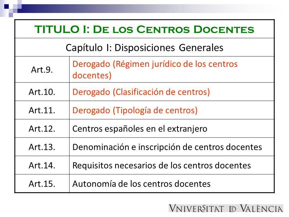 TITULO I: De los Centros Docentes Capítulo I: Disposiciones Generales Art.9. Derogado (Régimen jurídico de los centros docentes) Art.10.Derogado (Clas
