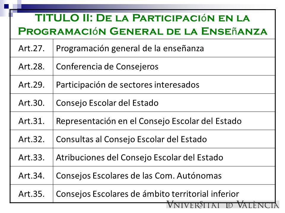 TITULO II: De la Participaci ó n en la Programaci ó n General de la Ense ñ anza Art.27.Programación general de la enseñanza Art.28.Conferencia de Cons
