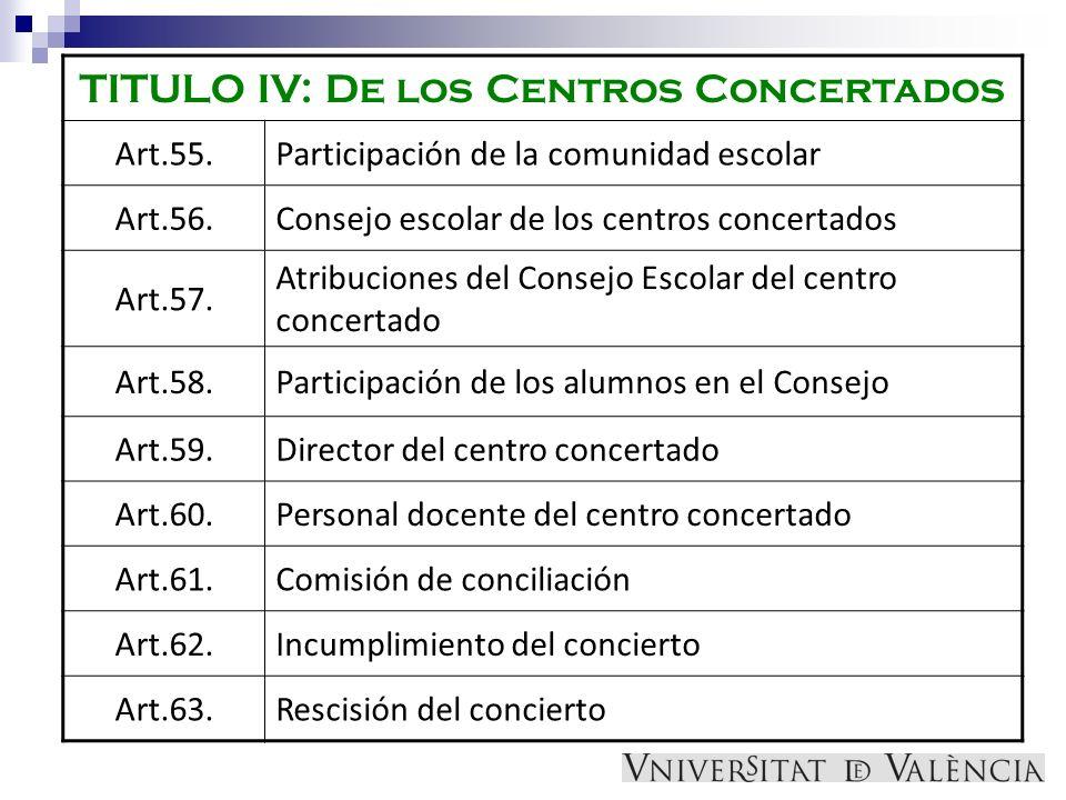 TITULO IV: De los Centros Concertados Art.55.Participación de la comunidad escolar Art.56.Consejo escolar de los centros concertados Art.57. Atribucio