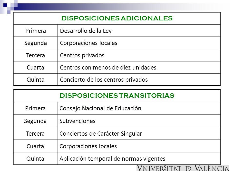 DISPOSICIONES ADICIONALES PrimeraDesarrollo de la Ley SegundaCorporaciones locales TerceraCentros privados CuartaCentros con menos de diez unidades Qu