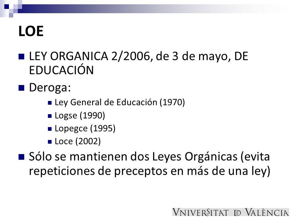 LOE LEY ORGANICA 2/2006, de 3 de mayo, DE EDUCACIÓN Deroga: Ley General de Educación (1970) Logse (1990) Lopegce (1995) Loce (2002) Sólo se mantienen