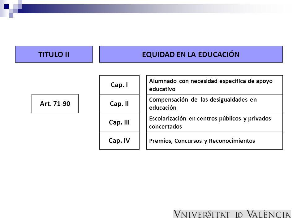 Premios, Concursos y Reconocimientos Cap. IV Escolarización en centros públicos y privados concertados Cap. III Compensación de las desigualdades en e