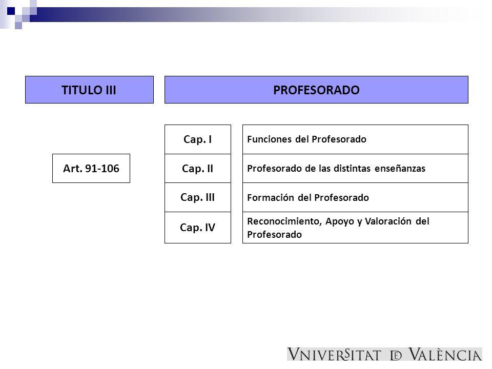 Reconocimiento, Apoyo y Valoración del Profesorado Cap. IV Formación del Profesorado Cap. III Profesorado de las distintas enseñanzas Cap. IIArt. 91-1