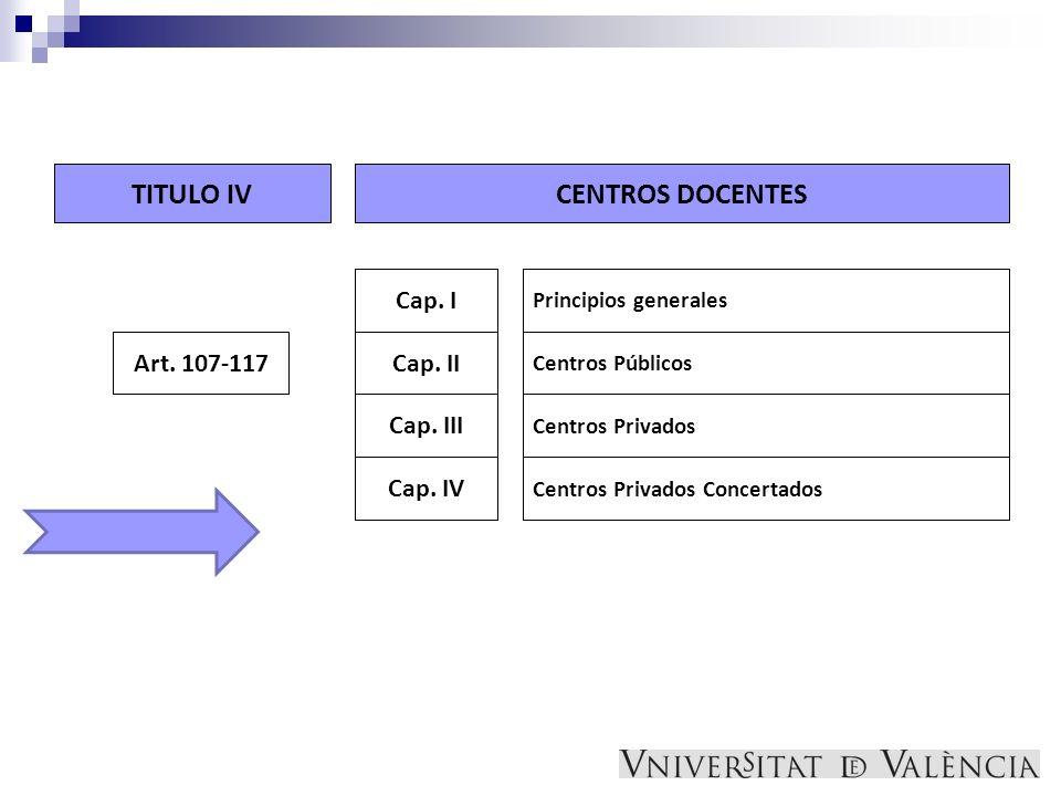 Centros Privados Concertados Cap. IV Centros Privados Cap. III Centros Públicos Cap. IIArt. 107-117 Principios generales Cap. I TITULO IVCENTROS DOCEN
