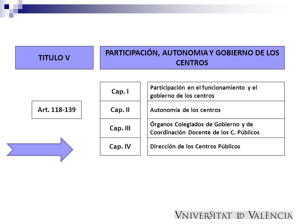 Dirección de los Centros Públicos Cap. IV Órganos Colegiados de Gobierno y de Coordinación Docente de los C. Públicos Cap. III Autonomía de los centro