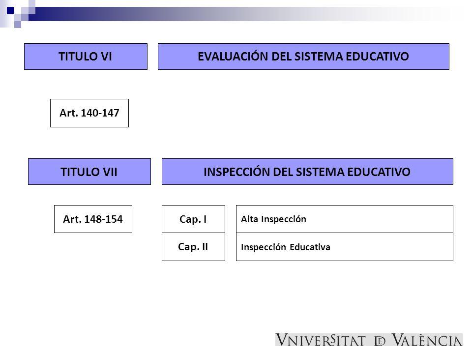 Art. 140-147 TITULO VIEVALUACIÓN DEL SISTEMA EDUCATIVO Inspección Educativa Cap. II Alta Inspección Cap. IArt. 148-154 TITULO VIIINSPECCIÓN DEL SISTEM