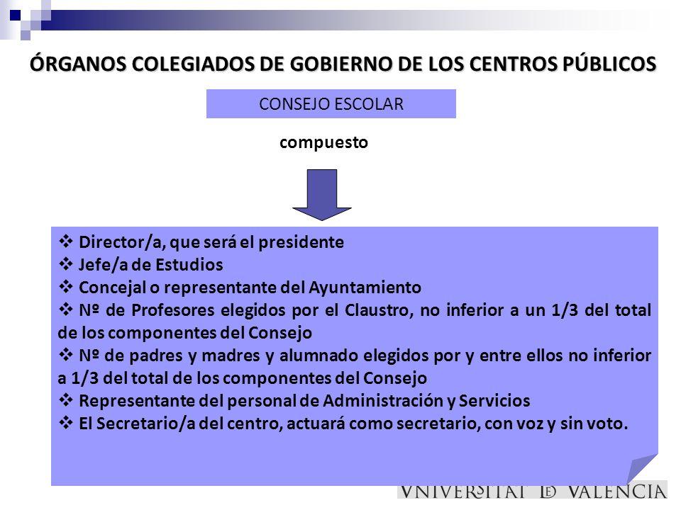 ÓRGANOS COLEGIADOS DE GOBIERNO DE LOS CENTROS PÚBLICOS CONSEJO ESCOLAR Director/a, que será el presidente Jefe/a de Estudios Concejal o representante