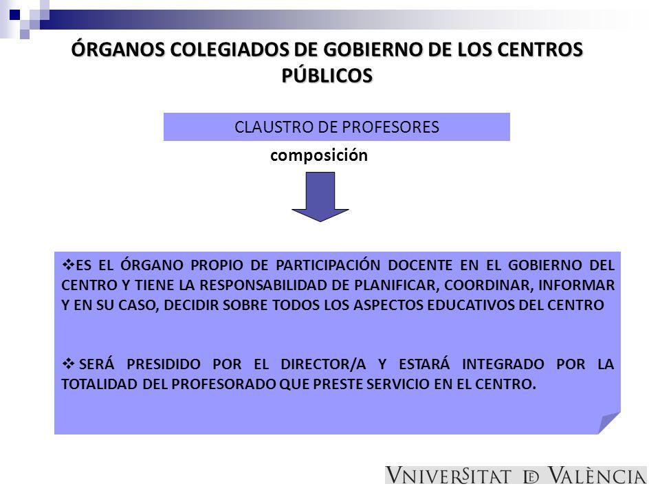 ÓRGANOS COLEGIADOS DE GOBIERNO DE LOS CENTROS PÚBLICOS CLAUSTRO DE PROFESORES ES EL ÓRGANO PROPIO DE PARTICIPACIÓN DOCENTE EN EL GOBIERNO DEL CENTRO Y