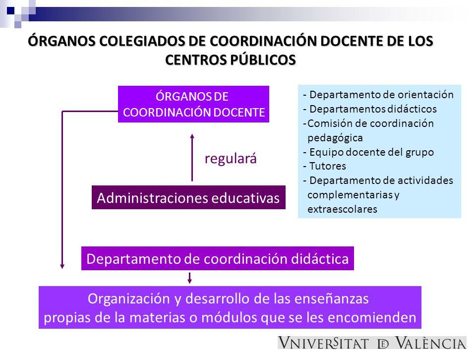 ÓRGANOS COLEGIADOS DE COORDINACIÓN DOCENTE DE LOS CENTROS PÚBLICOS ÓRGANOS DE COORDINACIÓN DOCENTE Administraciones educativas regulará Departamento d