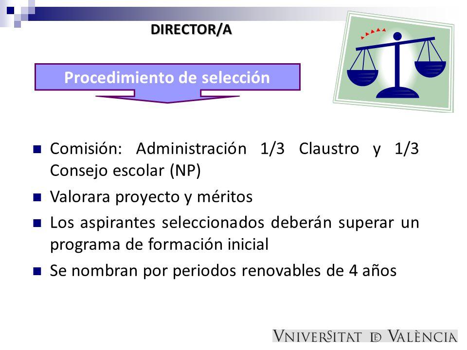 DIRECTOR/A Procedimiento de selección Comisión: Administración 1/3 Claustro y 1/3 Consejo escolar (NP) Valorara proyecto y méritos Los aspirantes sele
