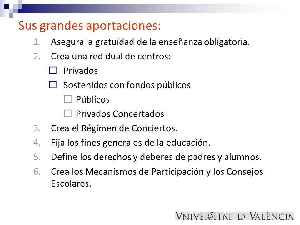 Sus grandes aportaciones: 1.Asegura la gratuidad de la enseñanza obligatoria. 2.Crea una red dual de centros: Privados Sostenidos con fondos públicos