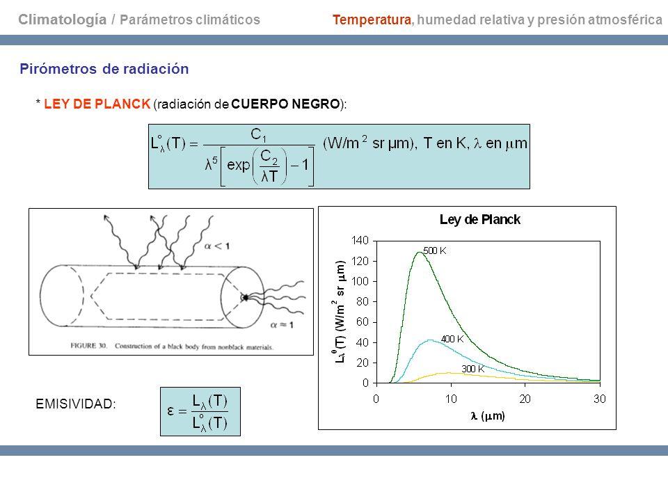 Climatología EMISIVIDAD: * LEY DE PLANCK (radiación de CUERPO NEGRO): Pirómetros de radiación Temperatura, humedad relativa y presión atmosférica Clim