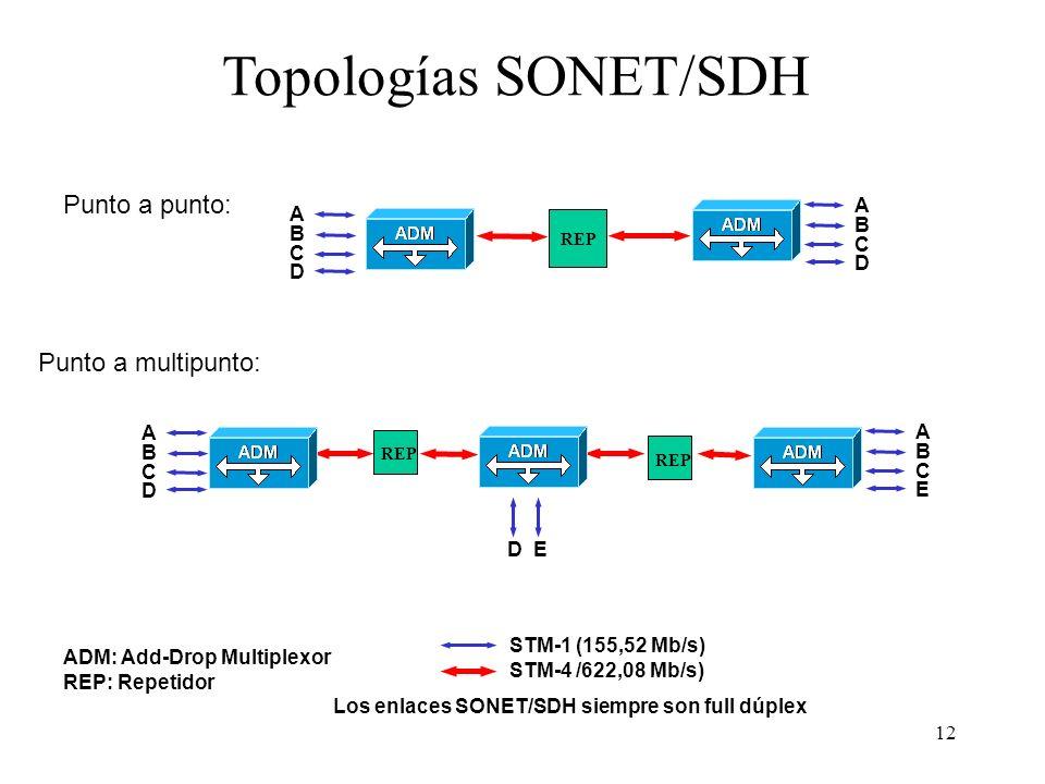 12 Topologías SONET/SDH Punto a punto: Punto a multipunto: ADM: Add-Drop Multiplexor REP: Repetidor ABCDABCD ABCDABCD D E ABCDABCD ABCEABCE STM-1 (155,52 Mb/s) STM-4 /622,08 Mb/s) Los enlaces SONET/SDH siempre son full dúplex REP