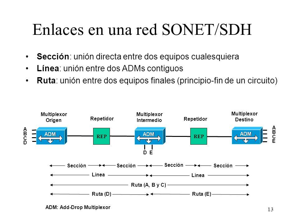 13 Sección: unión directa entre dos equipos cualesquiera Línea: unión entre dos ADMs contiguos Ruta: unión entre dos equipos finales (principio-fin de un circuito) Sección Línea Sección Ruta (A, B y C) Línea Multiplexor Origen Multiplexor Intermedio Multiplexor Destino Repetidor ADM: Add-Drop Multiplexor Enlaces en una red SONET/SDH ABCDABCD ABCEABCE D E REP Ruta (D)Ruta (E)