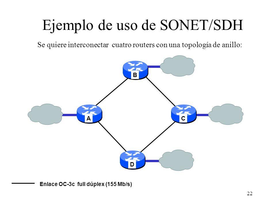 22 A B CD Se quiere interconectar cuatro routers con una topología de anillo: Enlace OC-3c full dúplex (155 Mb/s) Ejemplo de uso de SONET/SDH