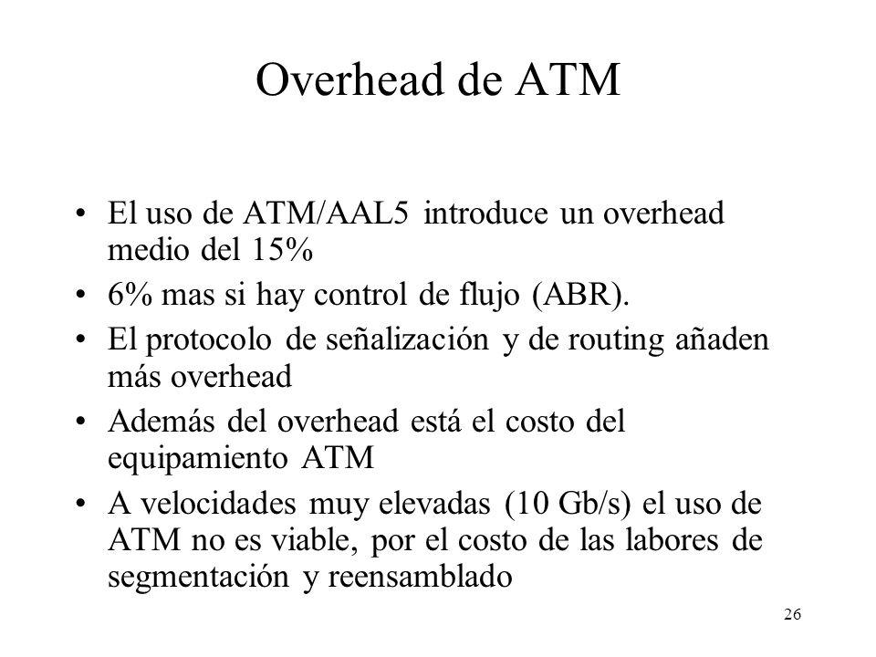 26 El uso de ATM/AAL5 introduce un overhead medio del 15% 6% mas si hay control de flujo (ABR). El protocolo de señalización y de routing añaden más o