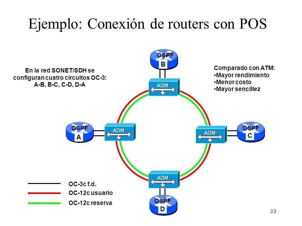 33 OC-3c f.d. AB CD Ejemplo: Conexión de routers con POS Comparado con ATM: Mayor rendimiento Menor costo Mayor sencillez OC-12c usuario OC-12c reserv