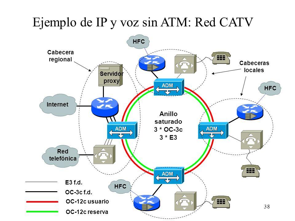 38 Ejemplo de IP y voz sin ATM: Red CATV OC-3c f.d. OC-12c usuario OC-12c reserva E3 f.d. Red telefónica Internet Servidor proxy Anillo saturado 3 * O