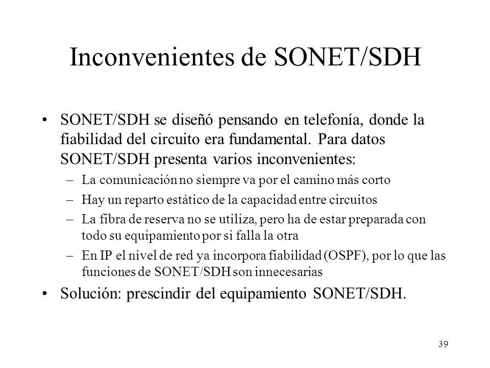 39 Inconvenientes de SONET/SDH SONET/SDH se diseñó pensando en telefonía, donde la fiabilidad del circuito era fundamental. Para datos SONET/SDH prese