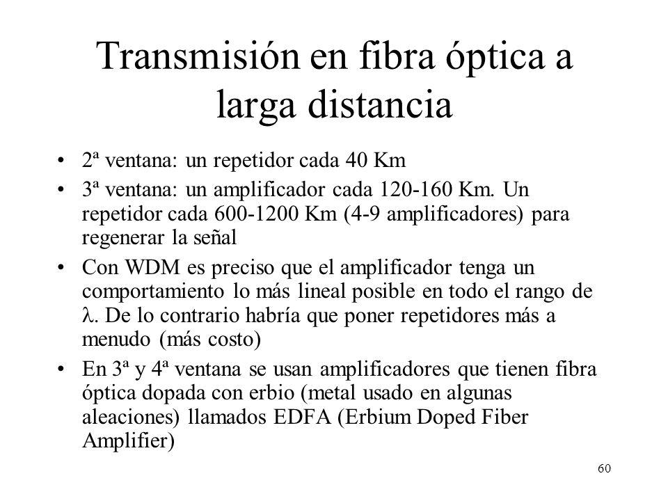 60 Transmisión en fibra óptica a larga distancia 2ª ventana: un repetidor cada 40 Km 3ª ventana: un amplificador cada 120-160 Km.