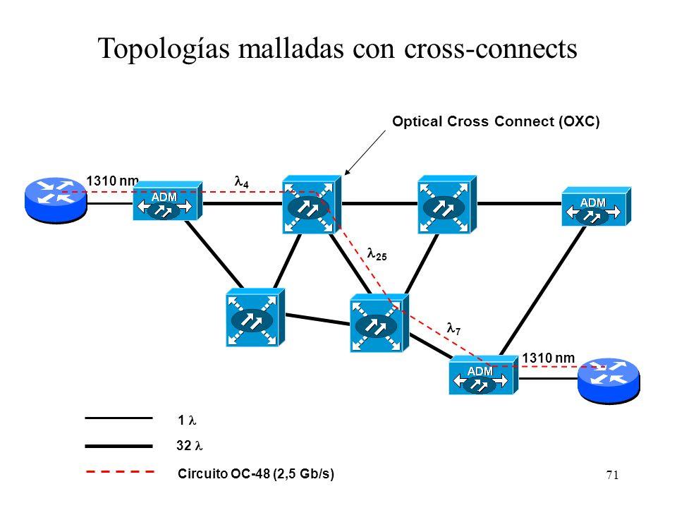 71 Optical Cross Connect (OXC) 32 1 4 7 25 Circuito OC-48 (2,5 Gb/s) Topologías malladas con cross-connects 1310 nm