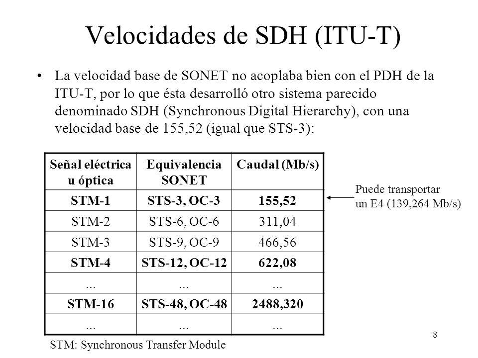 8 Velocidades de SDH (ITU-T) La velocidad base de SONET no acoplaba bien con el PDH de la ITU-T, por lo que ésta desarrolló otro sistema parecido denominado SDH (Synchronous Digital Hierarchy), con una velocidad base de 155,52 (igual que STS-3): Señal eléctrica u óptica Equivalencia SONET Caudal (Mb/s) STM-1STS-3, OC-3155,52 STM-2STS-6, OC-6311,04 STM-3STS-9, OC-9466,56 STM-4STS-12, OC-12622,08...