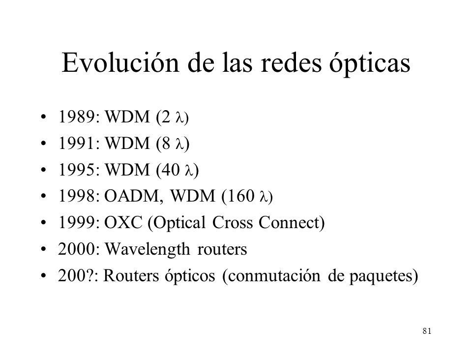 81 Evolución de las redes ópticas 1989: WDM (2 ) 1991: WDM (8 ) 1995: WDM (40 ) 1998: OADM, WDM (160 ) 1999: OXC (Optical Cross Connect) 2000: Wavelength routers 200?: Routers ópticos (conmutación de paquetes)