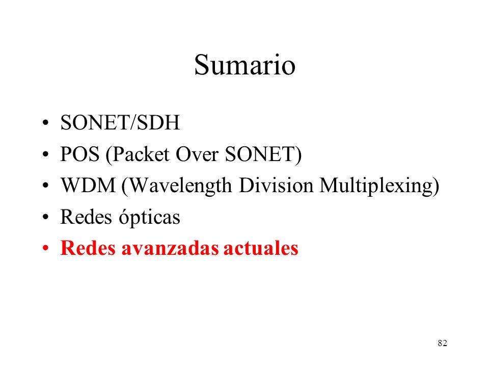 82 Sumario SONET/SDH POS (Packet Over SONET) WDM (Wavelength Division Multiplexing) Redes ópticas Redes avanzadas actuales