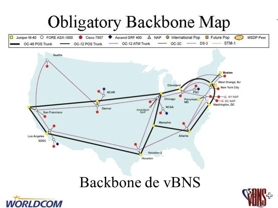 85 Backbone de vBNS