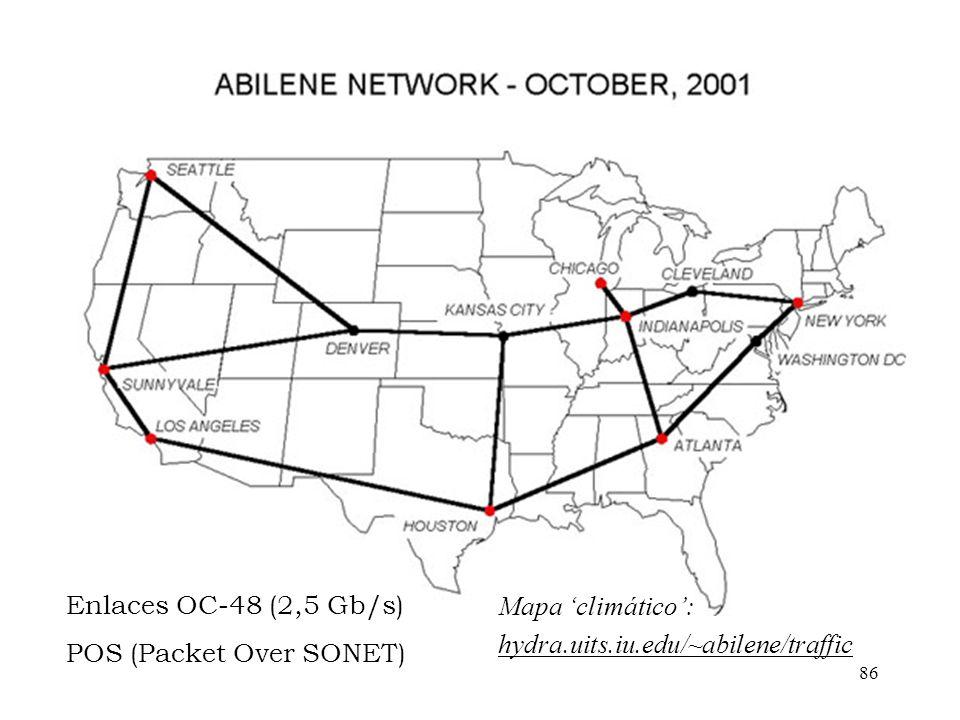 86 Enlaces OC-48 (2,5 Gb/s) POS (Packet Over SONET) Mapa climático: hydra.uits.iu.edu/~abilene/traffic