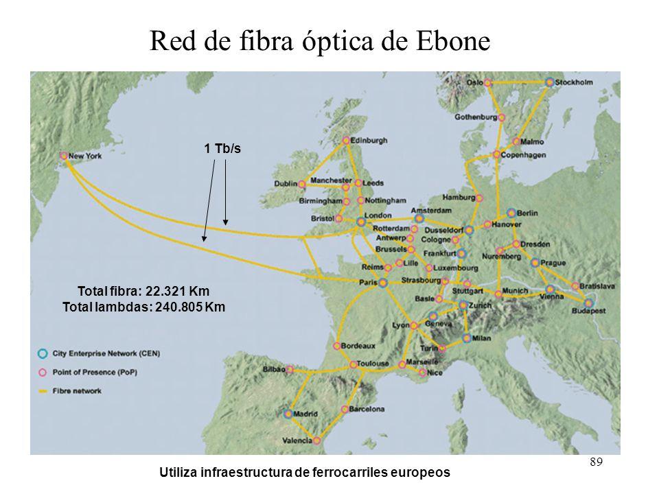 89 Red de fibra óptica de Ebone Utiliza infraestructura de ferrocarriles europeos 1 Tb/s Total fibra: 22.321 Km Total lambdas: 240.805 Km