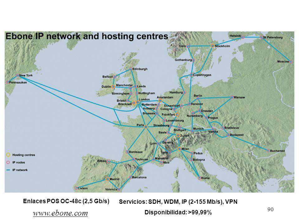 90 Enlaces POS OC-48c (2,5 Gb/s) Servicios: SDH, WDM, IP (2-155 Mb/s), VPN Disponibilidad: >99,99% www.ebone.com