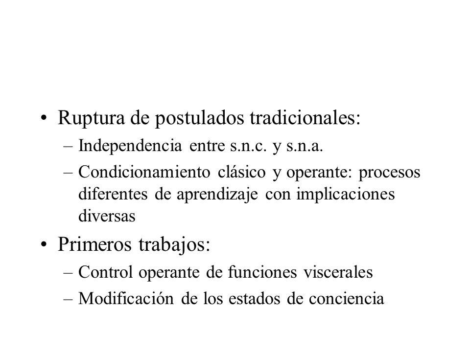 Ruptura de postulados tradicionales: –Independencia entre s.n.c. y s.n.a. –Condicionamiento clásico y operante: procesos diferentes de aprendizaje con