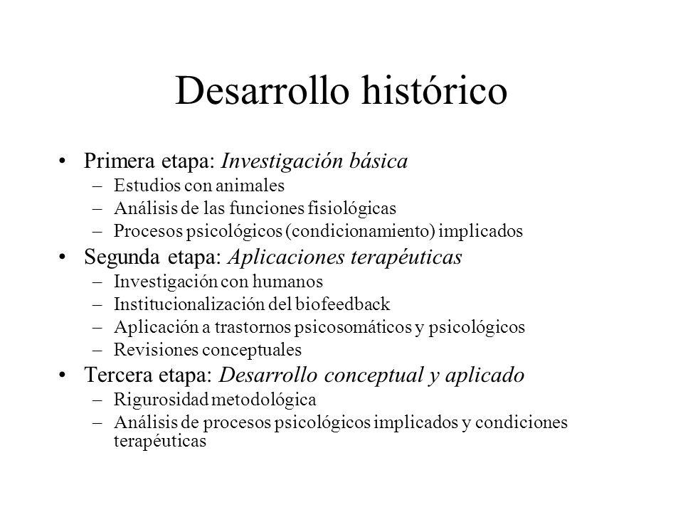 Desarrollo histórico Primera etapa: Investigación básica –Estudios con animales –Análisis de las funciones fisiológicas –Procesos psicológicos (condic