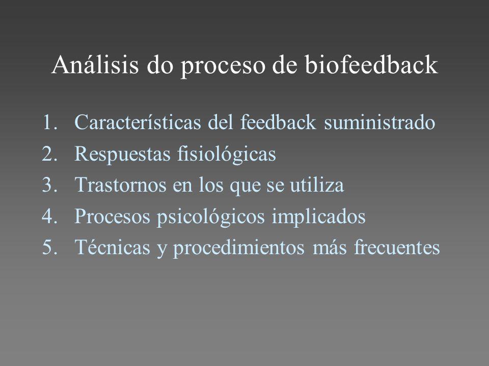 Análisis do proceso de biofeedback 1.Características del feedback suministrado 2.Respuestas fisiológicas 3.Trastornos en los que se utiliza 4.Procesos