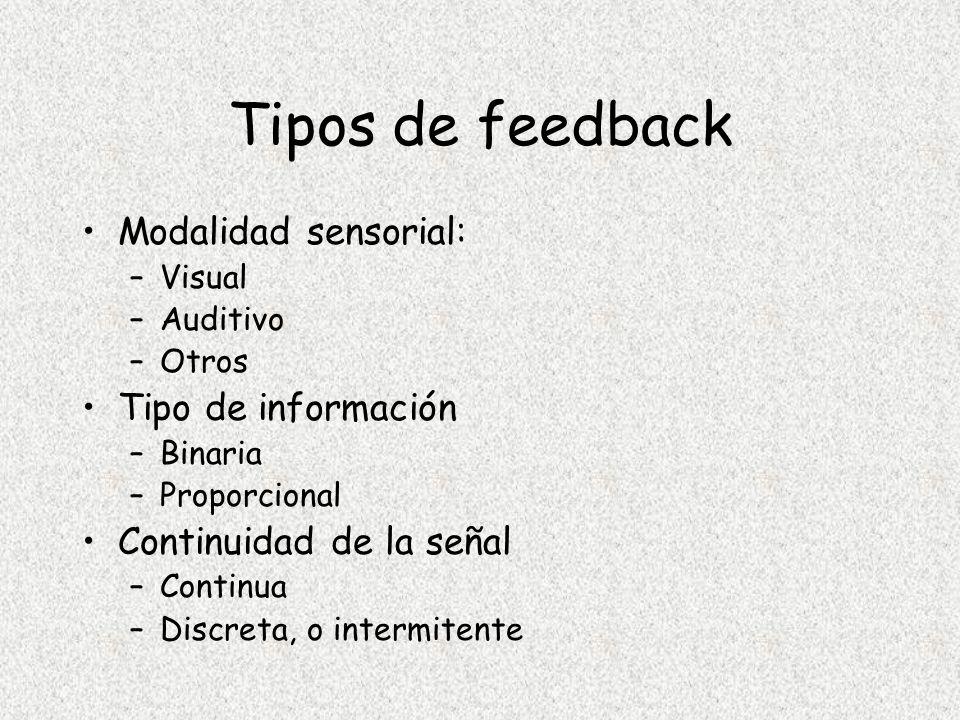 Tipos de feedback Modalidad sensorial: –Visual –Auditivo –Otros Tipo de información –Binaria –Proporcional Continuidad de la señal –Continua –Discreta