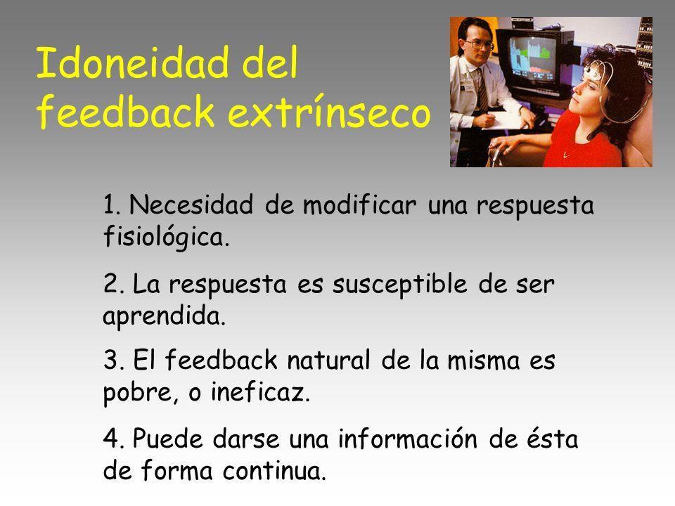 Idoneidad del feedback extrínseco 1. Necesidad de modificar una respuesta fisiológica. 2. La respuesta es susceptible de ser aprendida. 3. El feedback