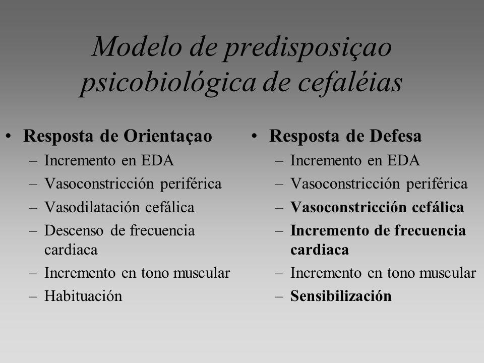 Modelo de predisposiçao psicobiológica de cefaléias Resposta de Orientaçao –Incremento en EDA –Vasoconstricción periférica –Vasodilatación cefálica –D